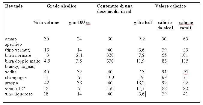 Densit alcool trattamento marmo cucina for Cucinare a 70 gradi