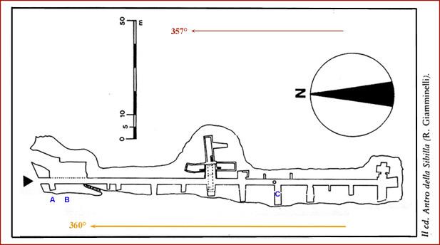 Calendario Magico Mestruazioni Antico.Archeoastronomia In Italia Calendari Lunari A Cuma