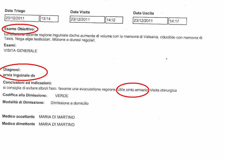 Ricerche correlate a Decorso post operatorio di ernia inguinale