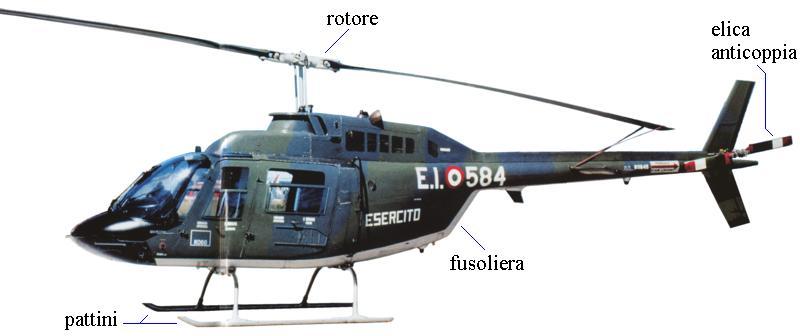 Elicottero Doppia Elica : L elicottero
