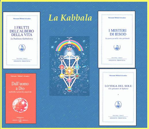 kabbala, le sefirot dell'albero della vita - amore e sessualità