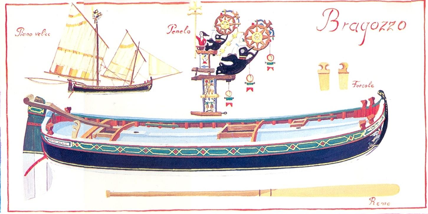 Barche a venezia for Barchetta da pesca