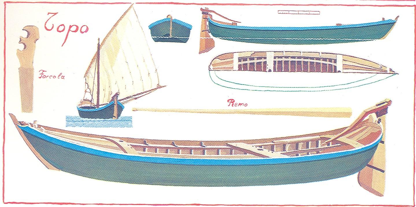 Barche a venezia for Parti di una barca a vela