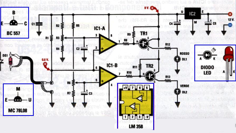 Contrlollo della temperatura di un frigorifero o for Frigorifero temperatura