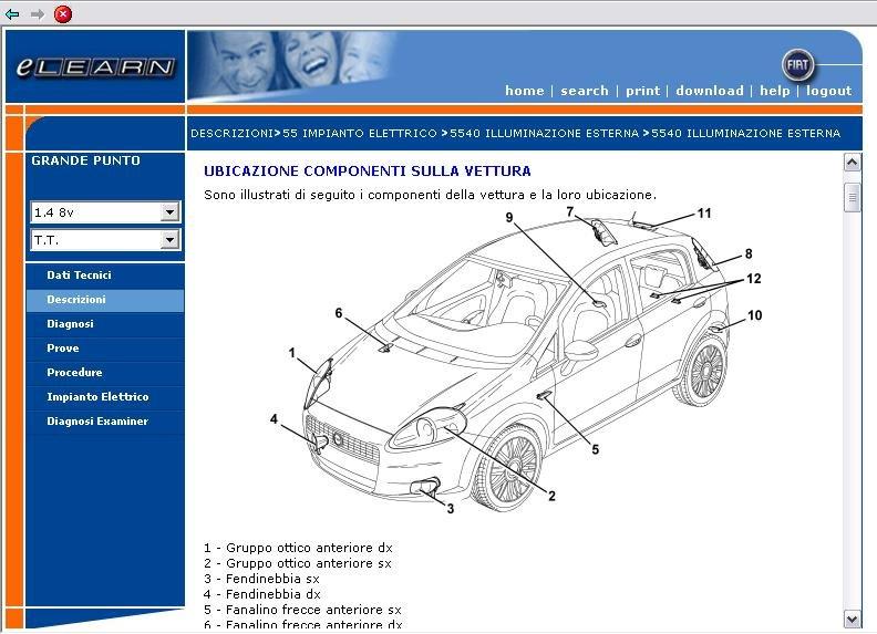 Fiat Grande Punto Elearn Manuale Officina Workshop Manual Service Wiring Diagram