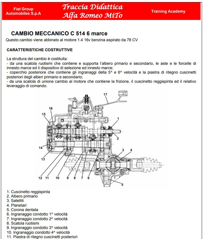 Alfa Romeo Mito - Manuale Officina - Workshop Manual Service