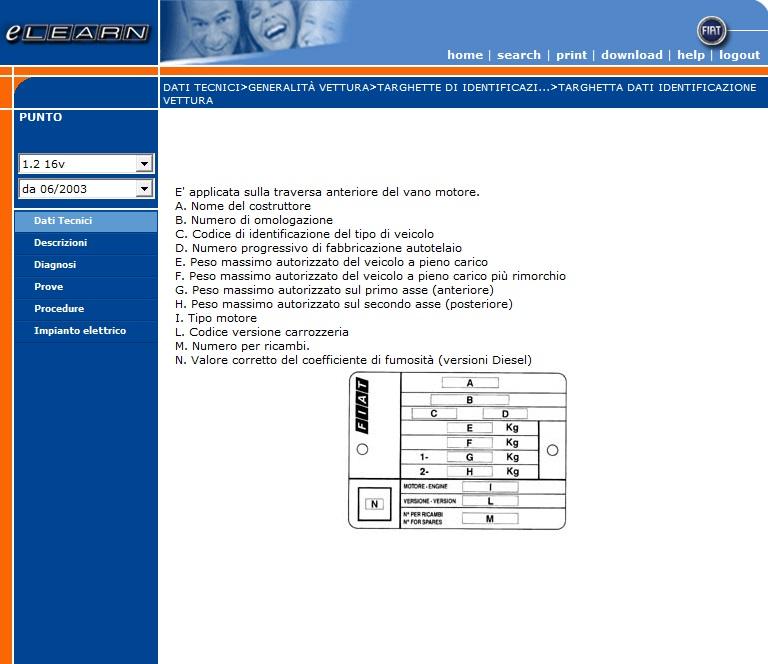 Fiat Punto 2 U00b0 Serie 188 Elearn Manuale Officina Workshop