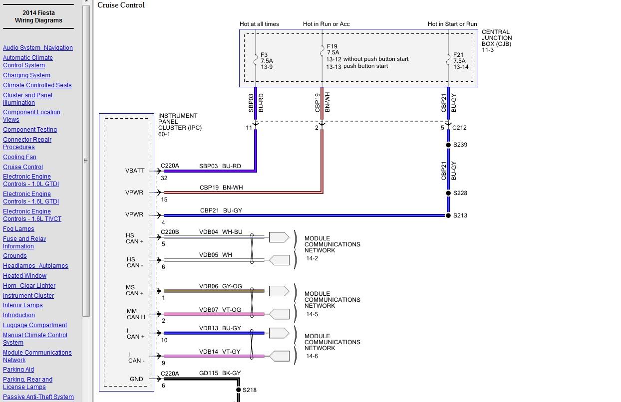 Diagram Ford Fiesta Mk6 Workshop Wiring Diagram Full Version Hd Quality Wiring Diagram Diagramamedia Sweet Love It