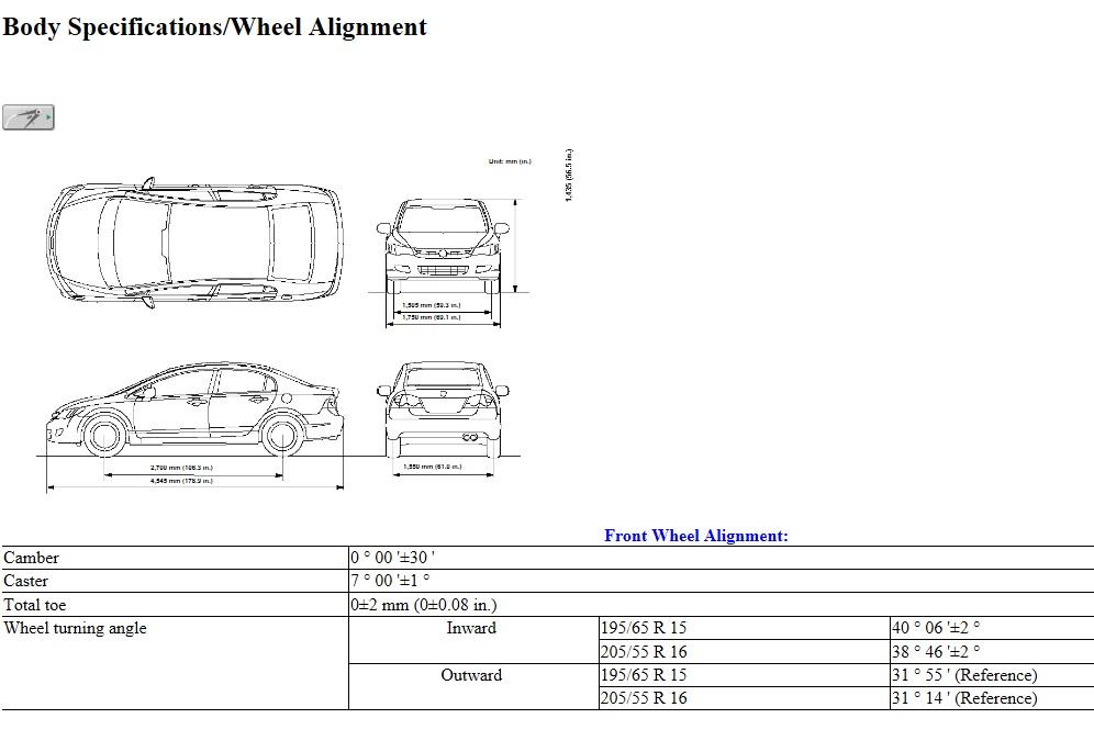 Honda Civic 2006  2011 Workshop Manual Workshop Manual Service Wiring Diagrams