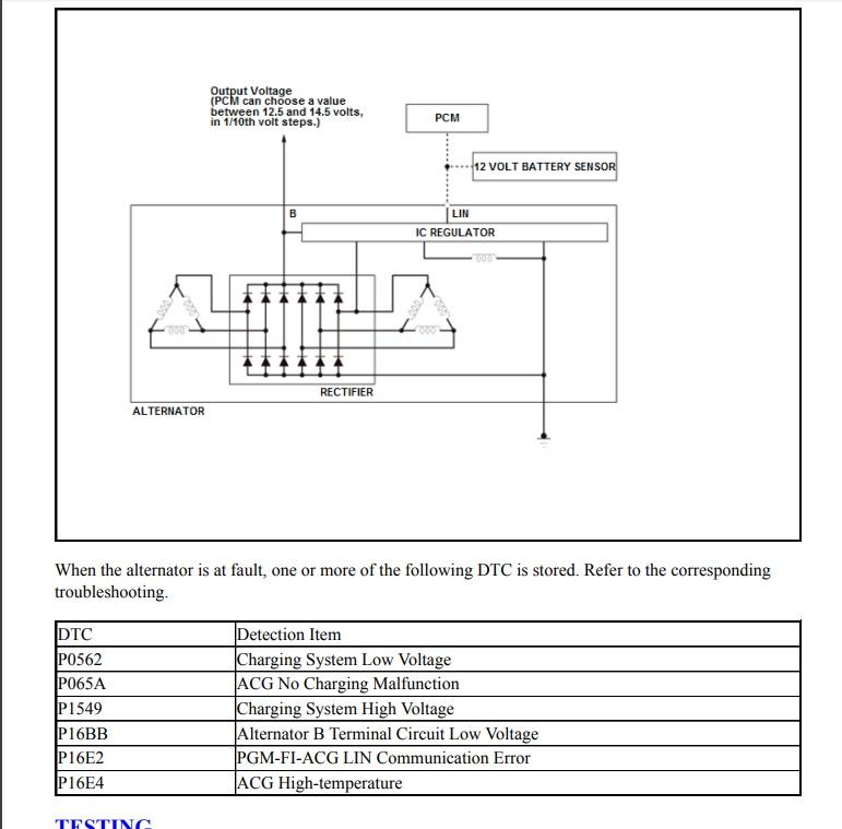 Honda Hr-v 2015-2019 Workshop Manual