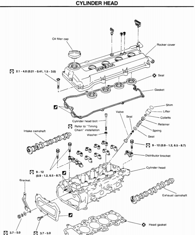 Nissan Micra K11 1993  2003 - Manuale Officina