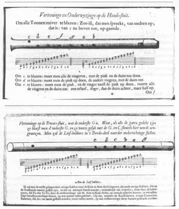 Iconografia del flauto traverso antico - Tavola posizioni flauto traverso ...