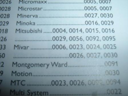 peccato che nessun codice Mivar abbia successo