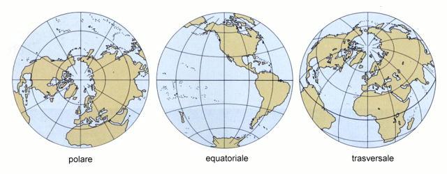 La geometria della sfera - Diversi tipi di carta ...