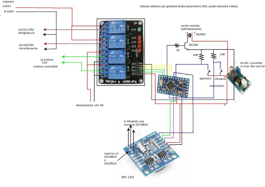 Schema Elettrico Per Porta Automatica Pollaio : Porta scorrevole ed altro pagina applicazioni e