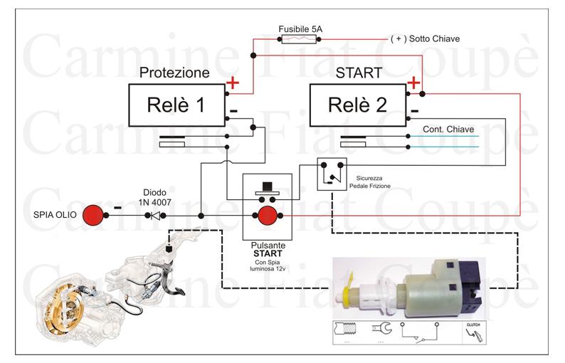 Schema Elettrico Trattore : Fiat coupe avviamento start engine