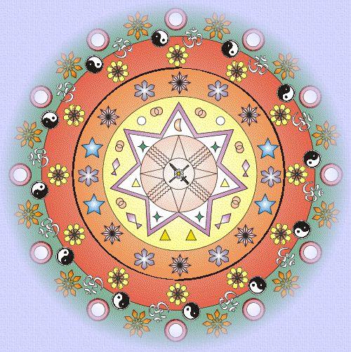 Astrologia incontri partite come creare un sito Web di incontri da zero