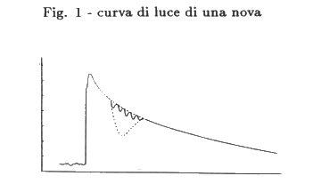 Curva di LUCE.