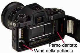 Manuale Web Di Fotografia Pellicola