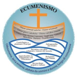 Gennaio per l'Unità dei Cristiani