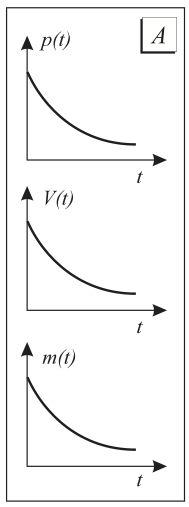 Esercizi su temperatura e gas ideali