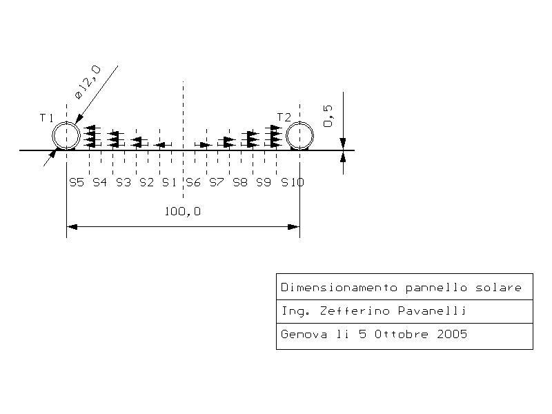 Pannello Solare Disegno Zinc : Pannello solare
