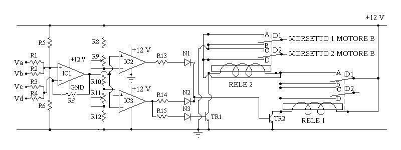 Electronic control loops electronic Control loop of the motor To