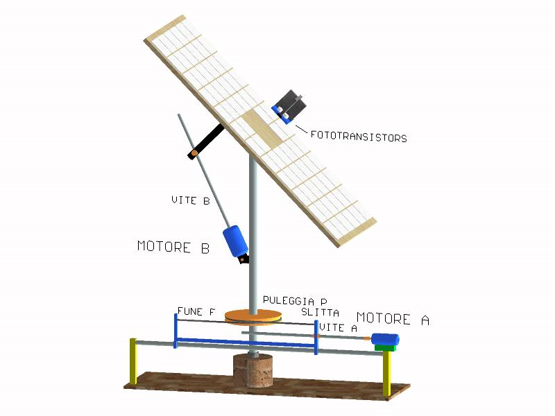 Pannello Solare Per Ventola Pc : Orientamento elettronico di un pannello solare