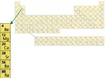 La tavola periodica ed i nuovi elementi elementi - Tavola periodica metalli non metalli ...