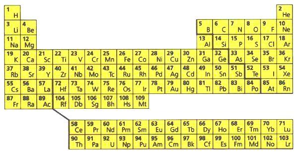 La tavola periodica ed i nuovi elementi elementi - Tavola chimica degli elementi ...