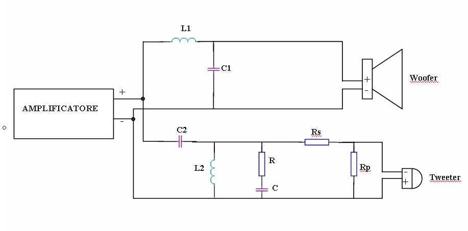 Come costruire un filtro crossover passivo