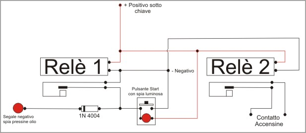 Schema Collegamento Interruttore Luminoso : Accensione con pulsante start