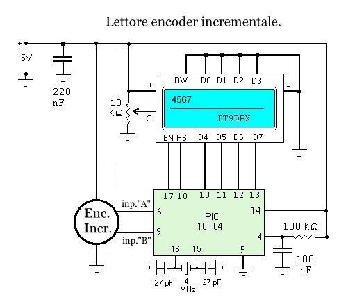 Schema Collegamento Encoder Incrementale : Encoder incrementale