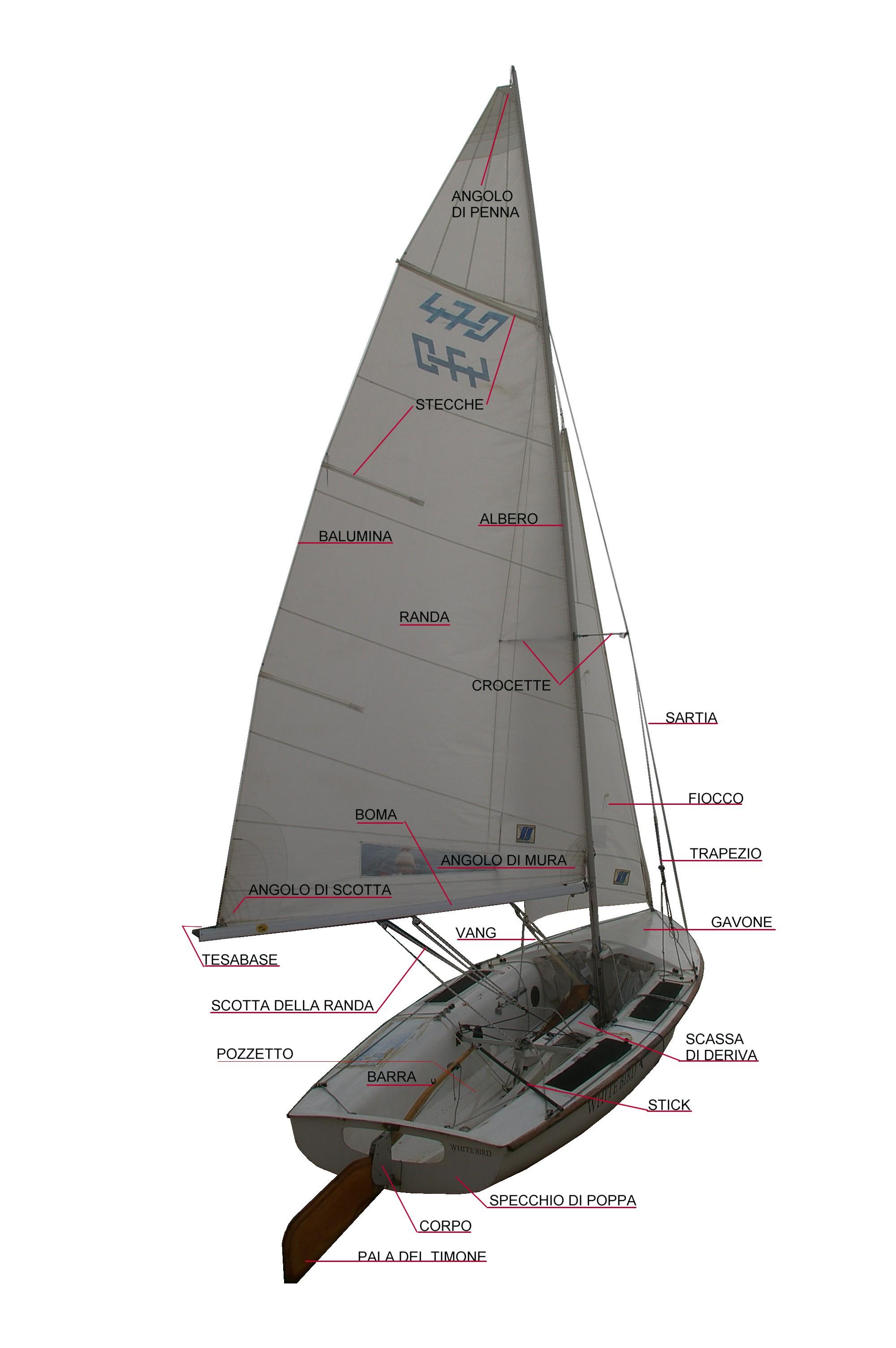 Parti Di Una Barca arte marinaresca