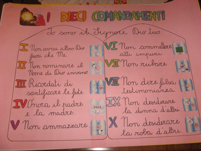 Nel giardino degli angeli catechismo cartelloni - Tavole dei dieci comandamenti ...