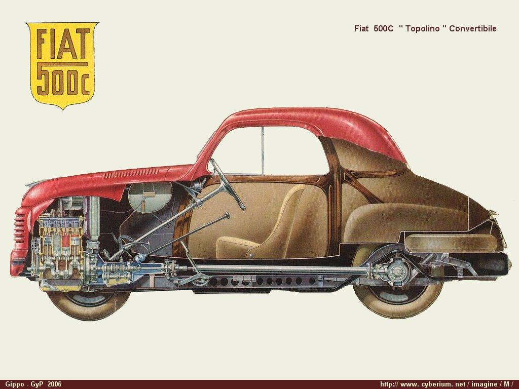 La Fiat 500c Cinquecento Topolino + Lamborghini Miura - San Lazzaro ...