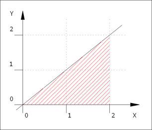 Formula calcolo pendenza tetto