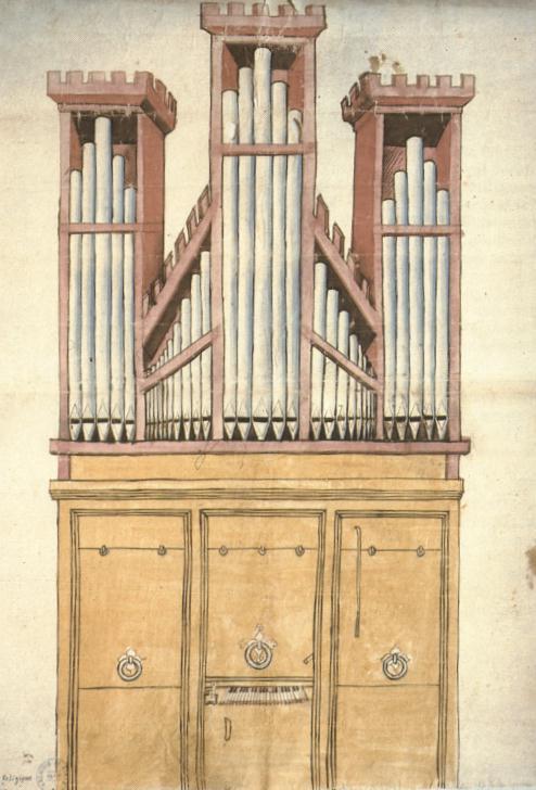 Ripieno organo