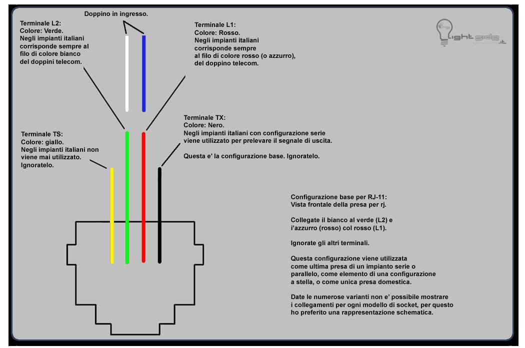 Schema Cablaggio Cavo Telefonico : Rifacimento impianto telefonico prese rj hardware