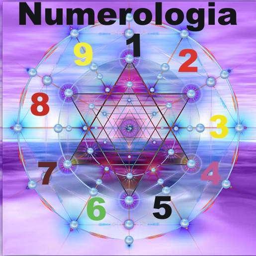 Grande Oracolo Numerologia