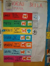 Calendario Del Tempo Scuola Infanzia.Il Tempo