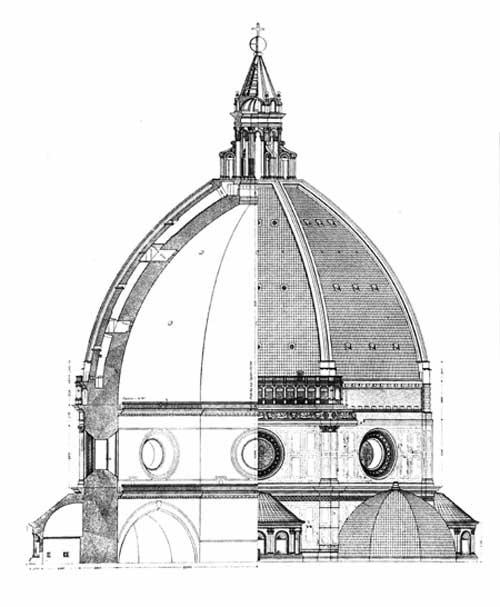 Louisiana Dome House: Architettura Medievale: La Cupola Di Santa Maria Del Fiore