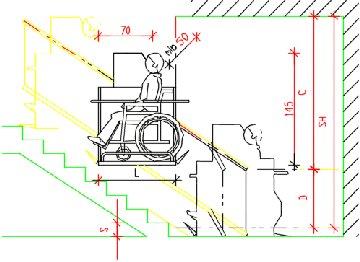 Speciale barriere architettoniche - Progettare bagno disabili ...