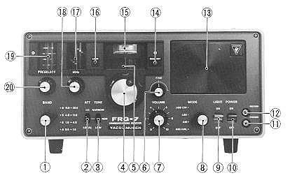 FRG-7 Manuale - Pagina 4 - Controlli e Commutatori