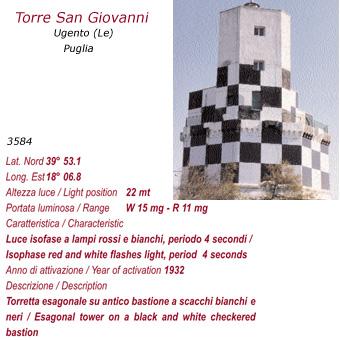 faro San Giovanni