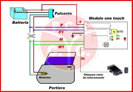 Schema Elettrico Per Montaggio Fendinebbia : Automatismo one touch
