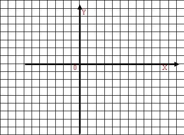 Diagrammi Cartesiani - _