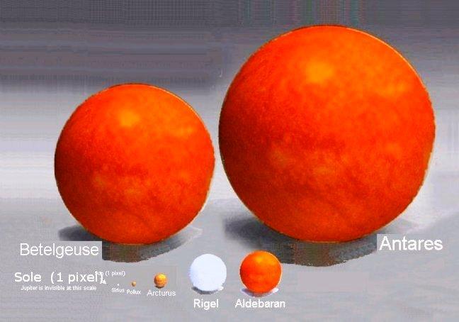 Proporzioni di Antares