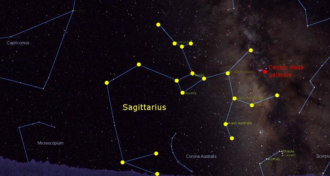 Il Sagittario