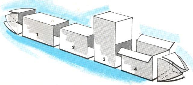 Come costruire un sottomarino mezzi subacquei betasom for Come costruire i passaggi della scatola